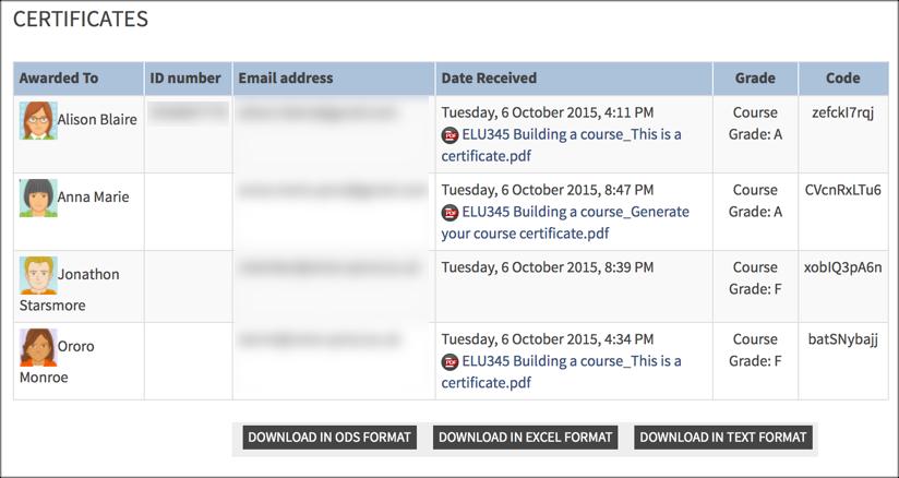 certificate report 2